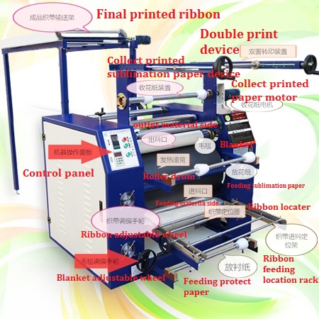 SUBLI Ribbon Heat Press Machine