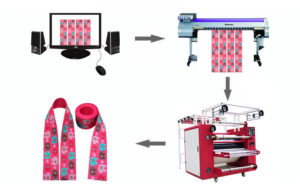 ribbon heat press machine